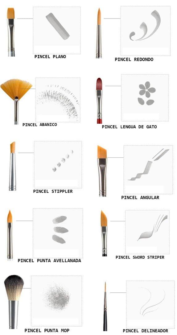 Cómo Elegir Pinceles Básicos Para Pintar Al óleo Acrílico Trucos